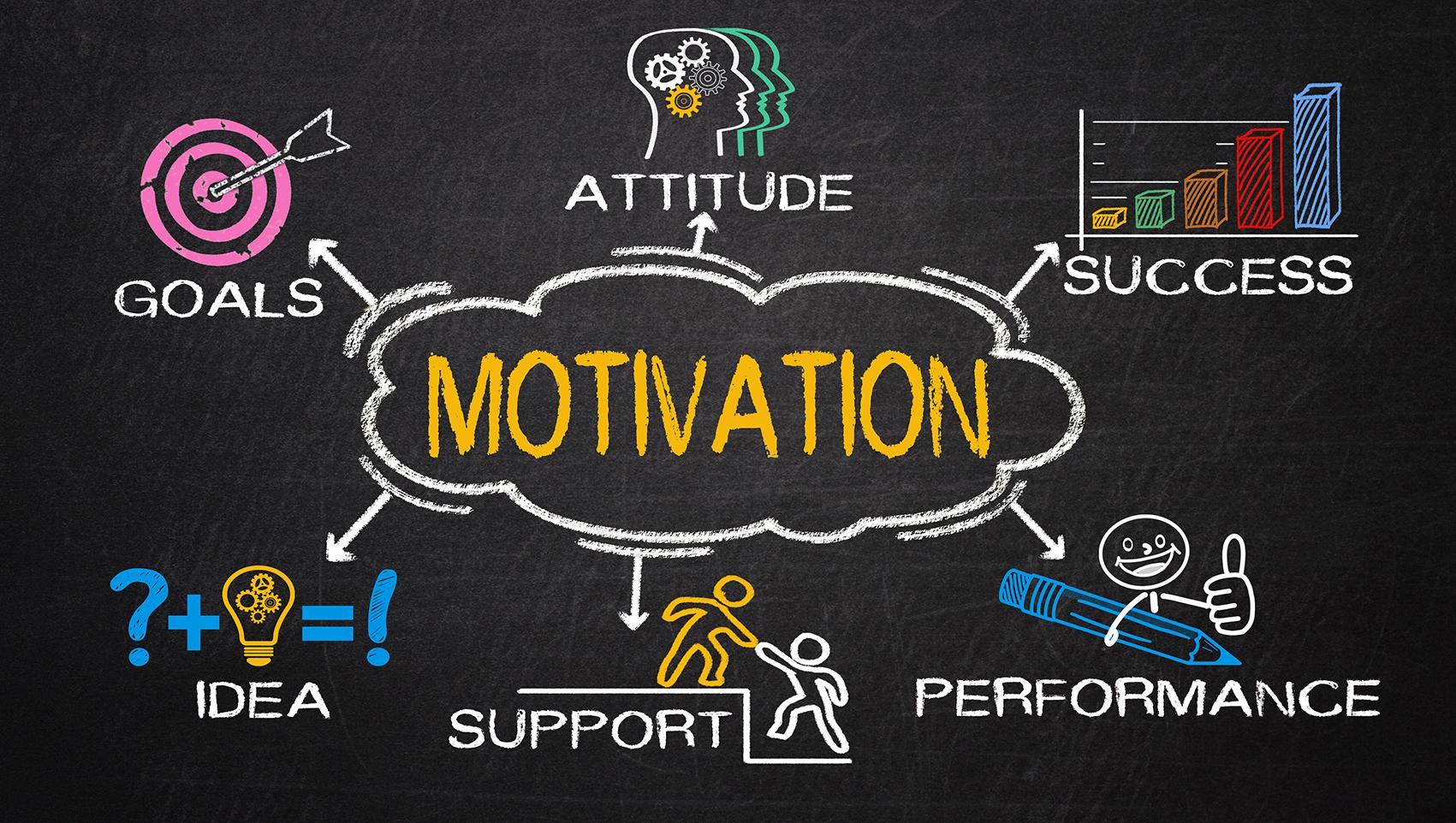 coaching motivation goals success idea performance