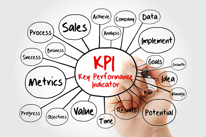 KPI for Creative Agency